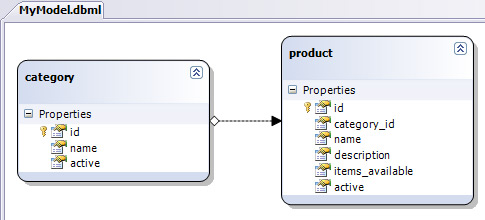 Picture 2 - Product and categories tables added to the dbml file
